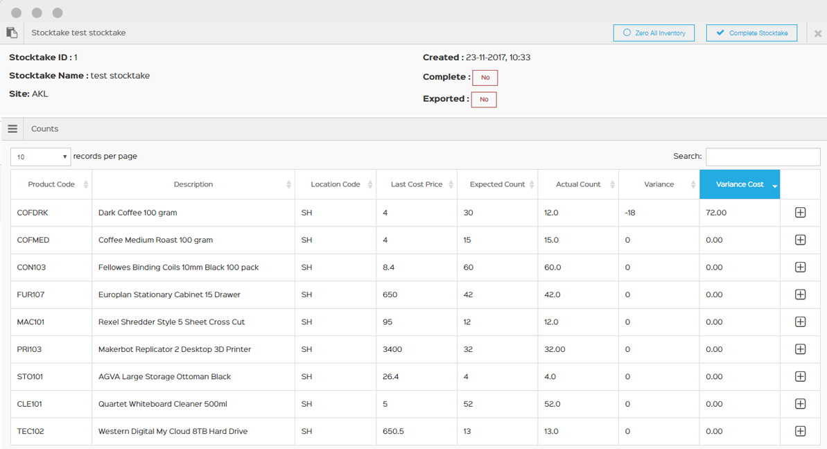 Review stock variances on the dashboard